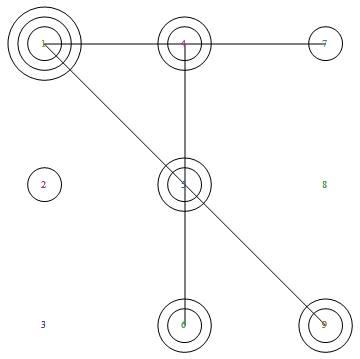Презентация на Квадрата на Питагор – нумерологичния ключ на душата