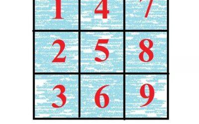 Окултна символика на числата