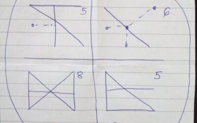 Нумерологичната мандала – невидимия помощник